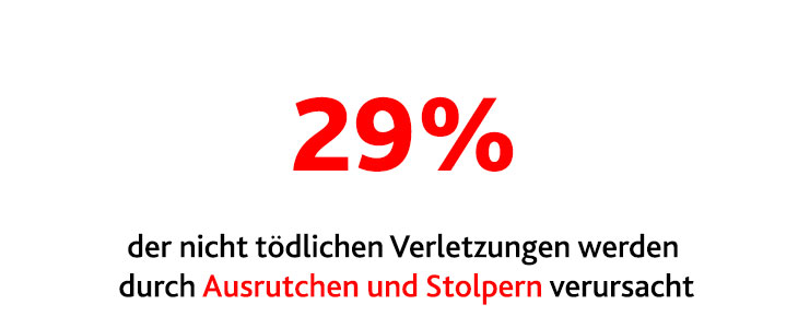 Im Bild: 29%